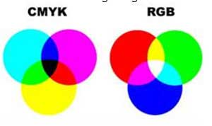 Advantages Disadvantages Of CMYK Screen Printing